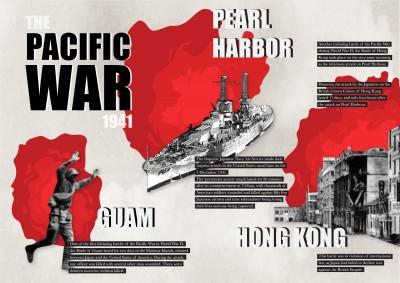 The Pacific War<sup>SD</sup><span>1941</span>